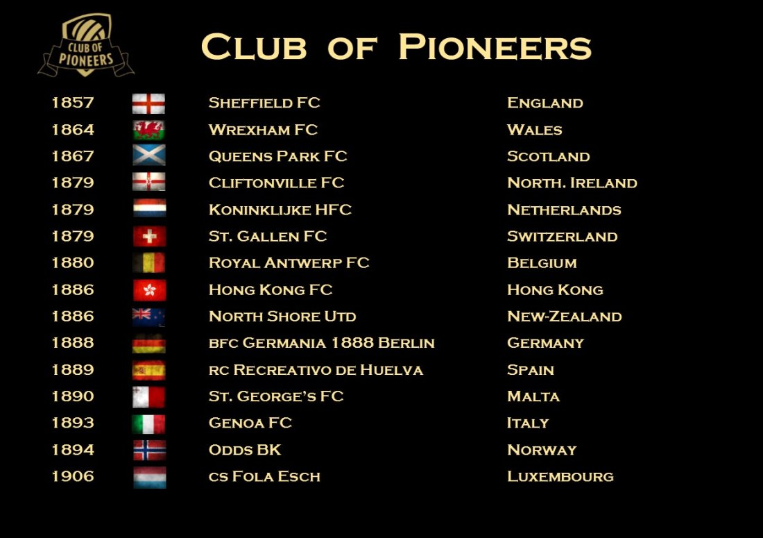 Club of Pioneers overzicht leden - may 2017