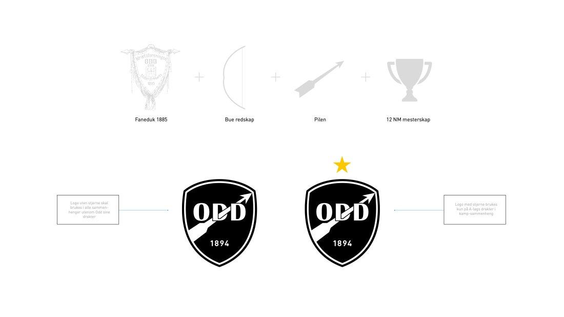 Odd_logo_release_Innhold_Odd